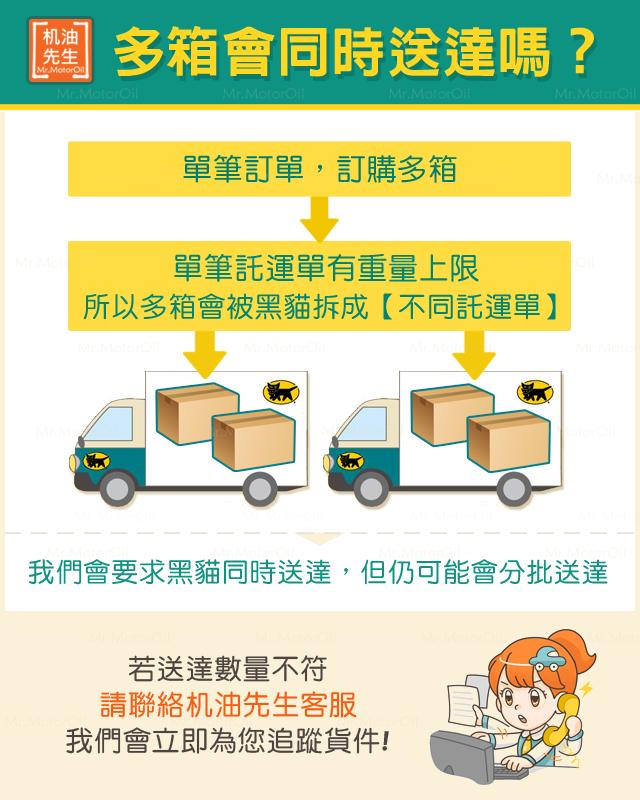 黑貓【配送中QA】訂購多箱會同時送達嗎
