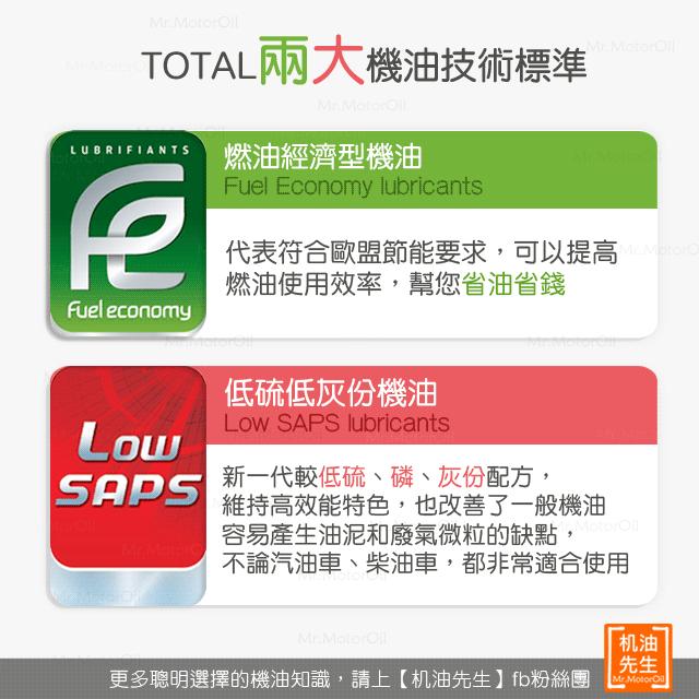 【知識-TOTAL】兩大機油技術標準(燃油經濟性與低硫低灰份)