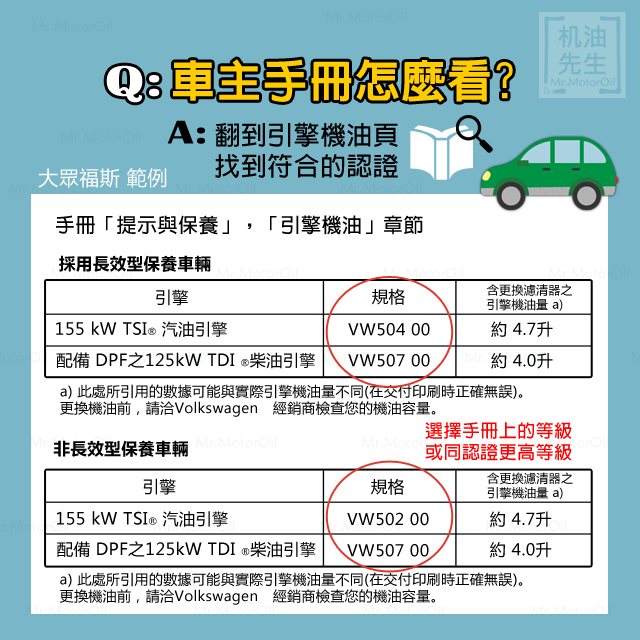 認證教學02-10-車主手冊怎麼看--VW-福斯大眾