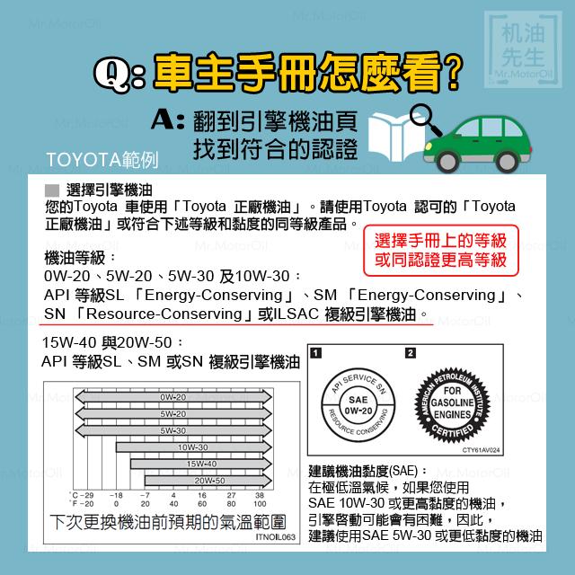 認證教學02-3-車主手冊怎麼看-TOYOTA