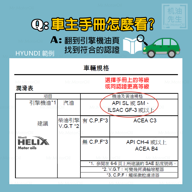 認證教學02-8-車主手冊怎麼看--HYUNDAI--現代