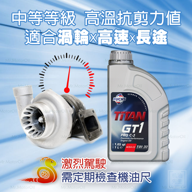 FU0006-特色-適合渦輪、高速、長途