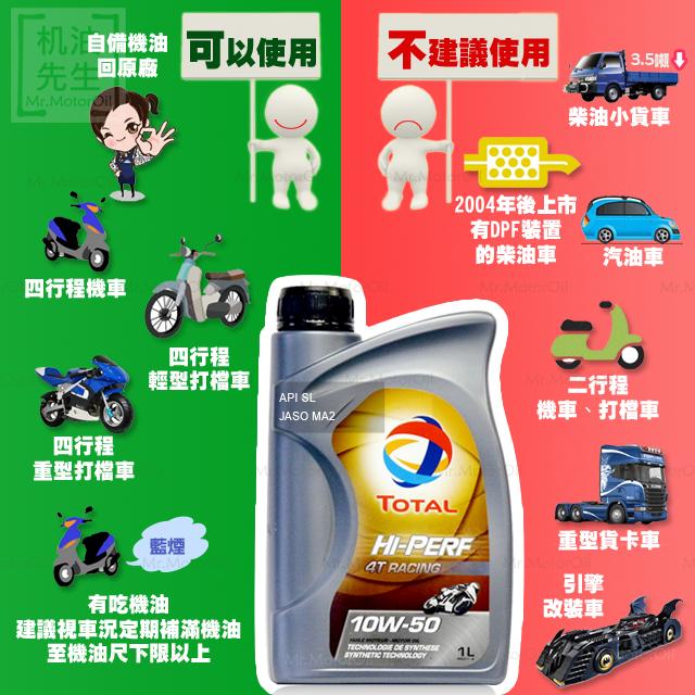 TT0004-各款機油可以使用與不建議使用