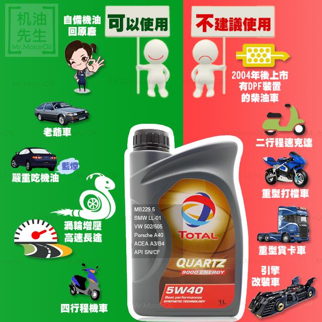 TT0001-各款機油可以使用與不建議使用