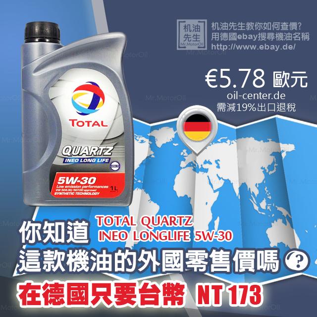 TT0008-你知道這款機油的外國零售價嗎