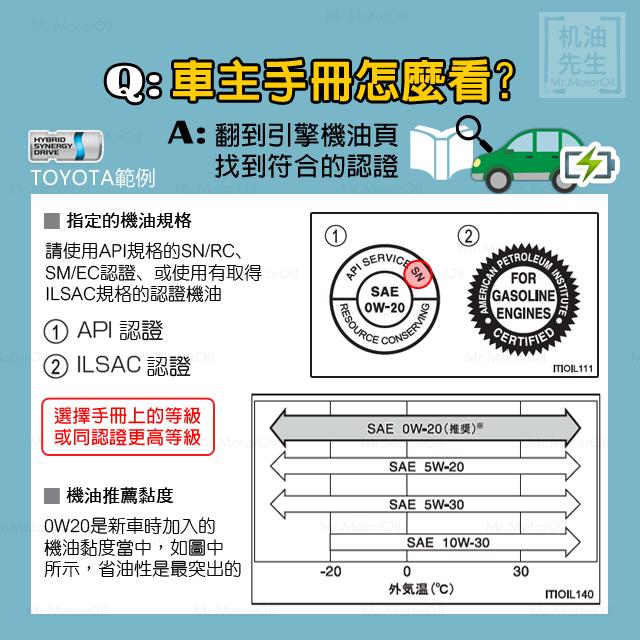 認證教學02-3-車主手冊怎麼看-TOYOTA油電車