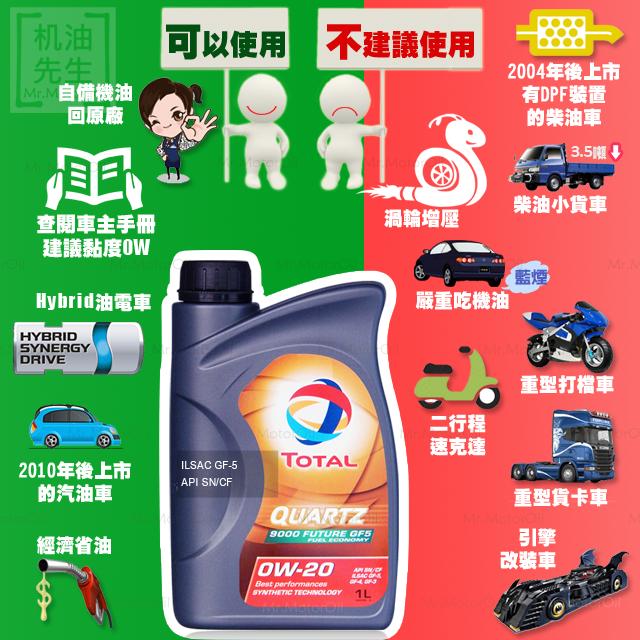 TT0005-各款機油可以使用與不建議使用